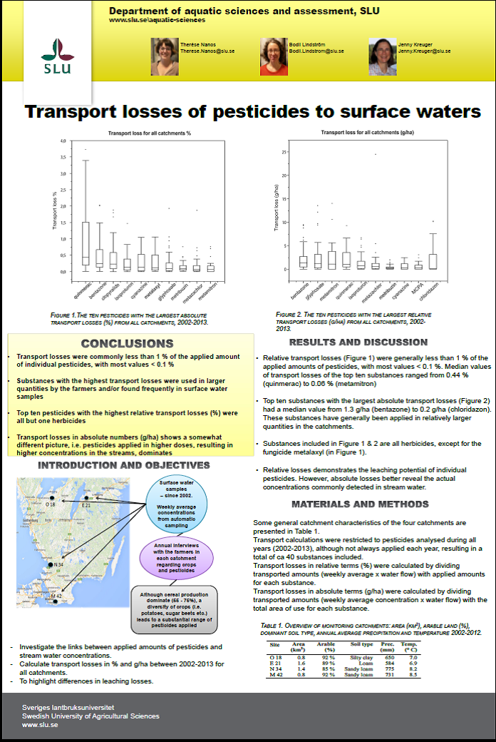 Poster pesticide losses